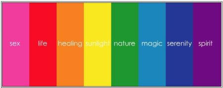Original-Rainbow-Flag-What-The-Colors-Mean